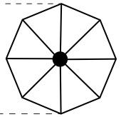 3.5m Octagonal